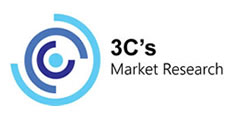 3CS Market Research
